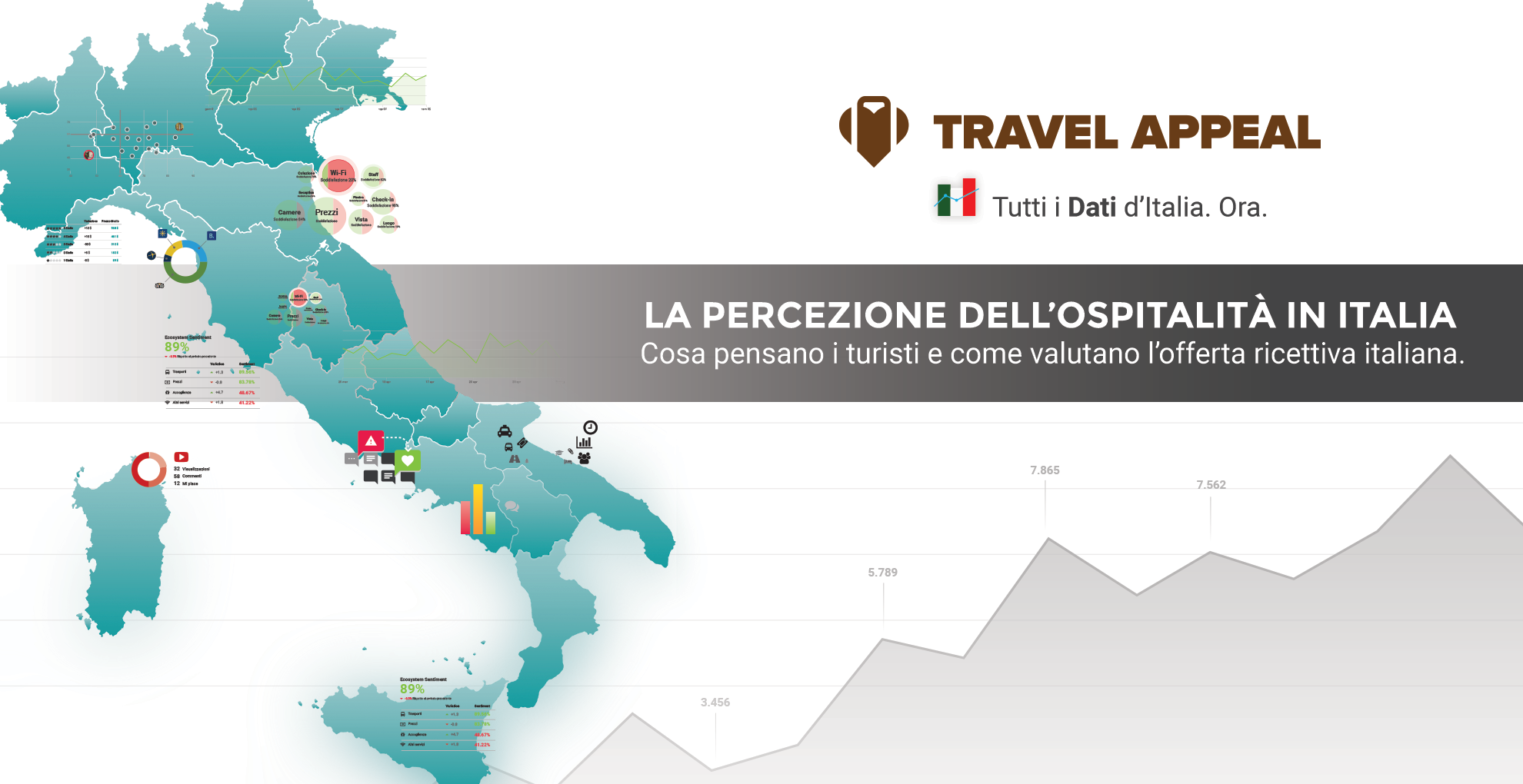 Travel Appeal Italia